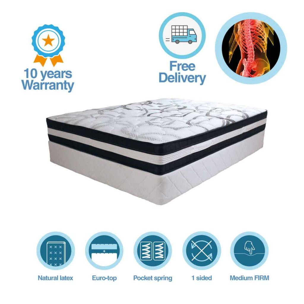 Sydney Bed Mattress Factory Outlet Free Delivery In Sydney Metro Limited Time Only
